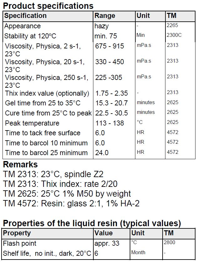Low Cost Polyester Resin 20kg